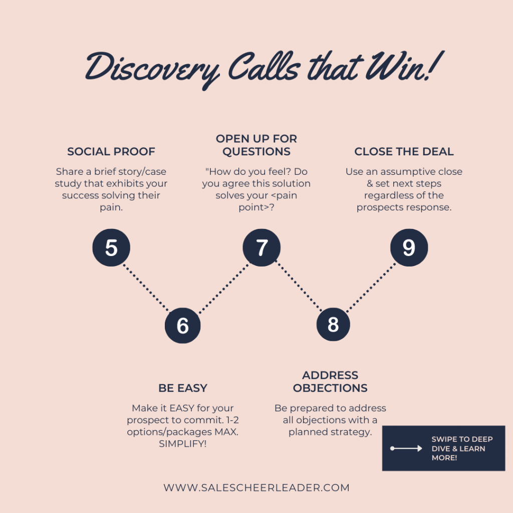 sales discovery calls