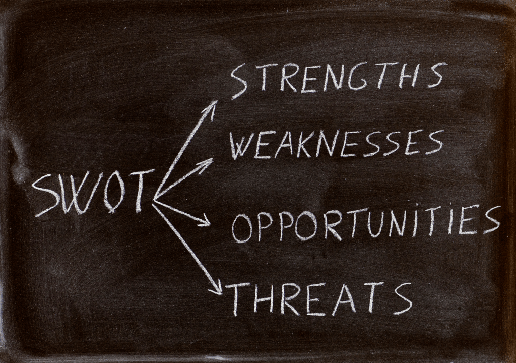 A SWOT analysis dives into strengths, weaknesses, opportunities, and threats.